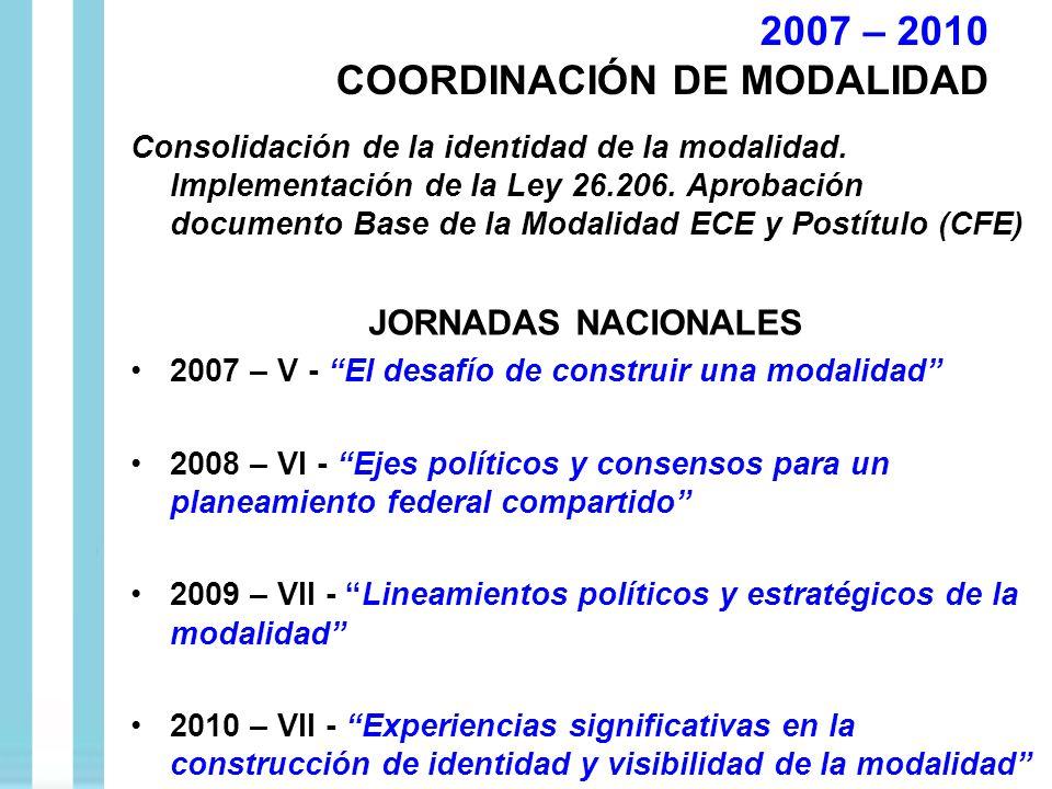 2007 – 2010 COORDINACIÓN DE MODALIDAD