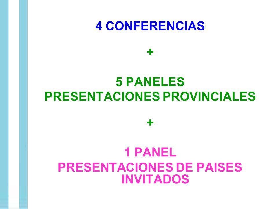 PRESENTACIONES PROVINCIALES PRESENTACIONES DE PAISES INVITADOS