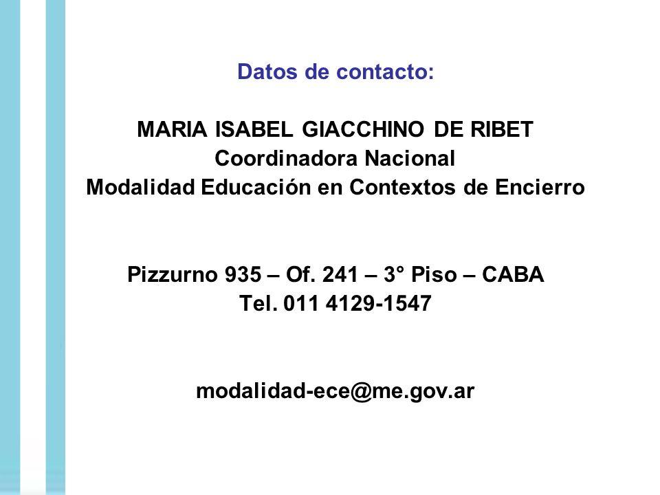 MARIA ISABEL GIACCHINO DE RIBET Coordinadora Nacional