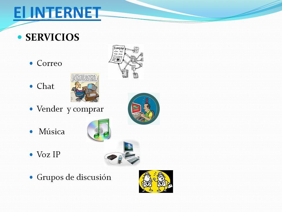 El INTERNET SERVICIOS Correo Chat Vender y comprar Música Voz IP