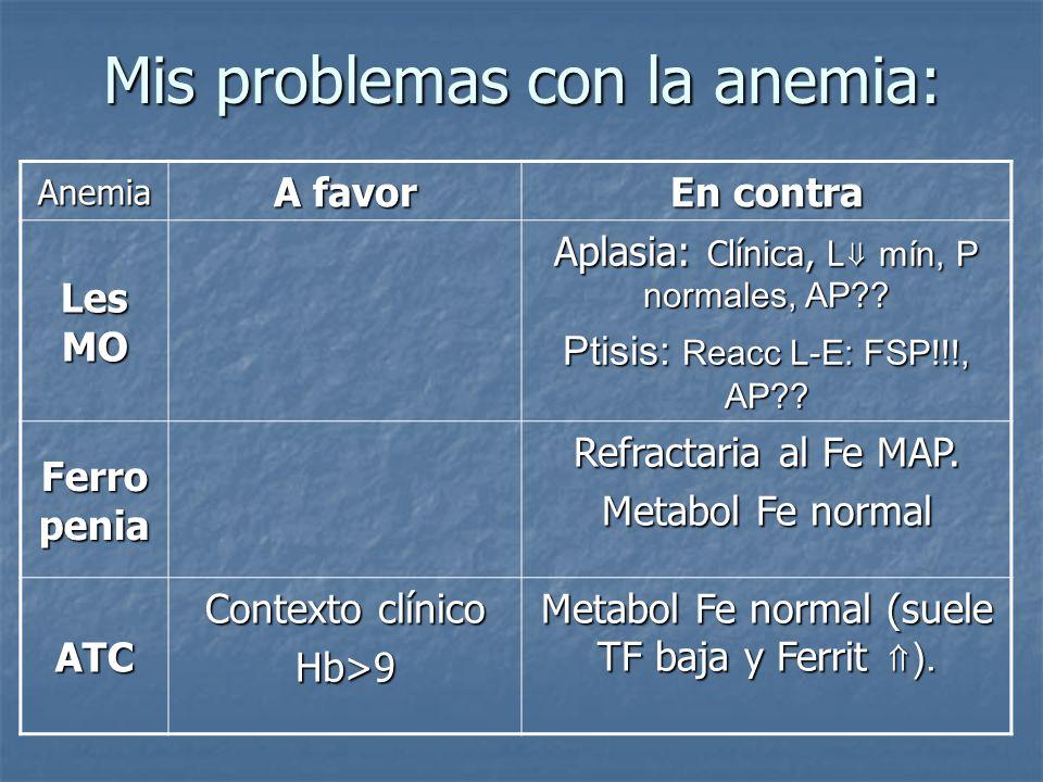Mis problemas con la anemia: