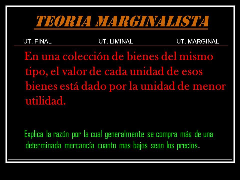 TEORIA MARGINALISTAUT. FINAL UT. LIMINAL UT. MARGINAL.