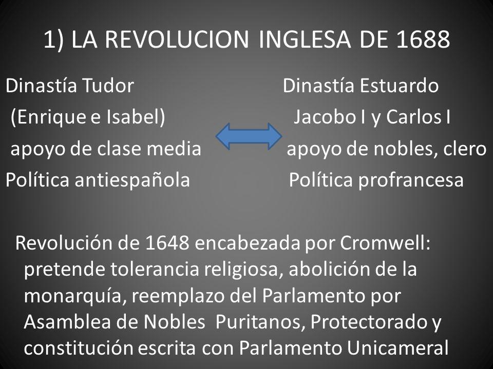 1) LA REVOLUCION INGLESA DE 1688