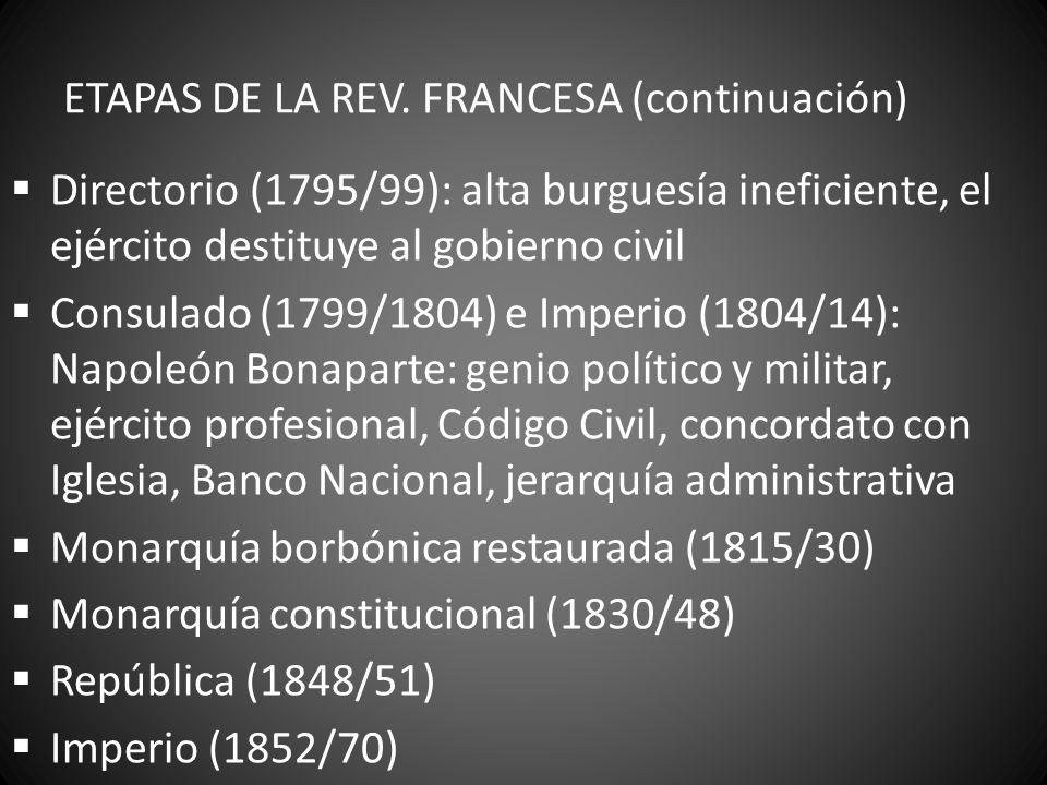 ETAPAS DE LA REV. FRANCESA (continuación)