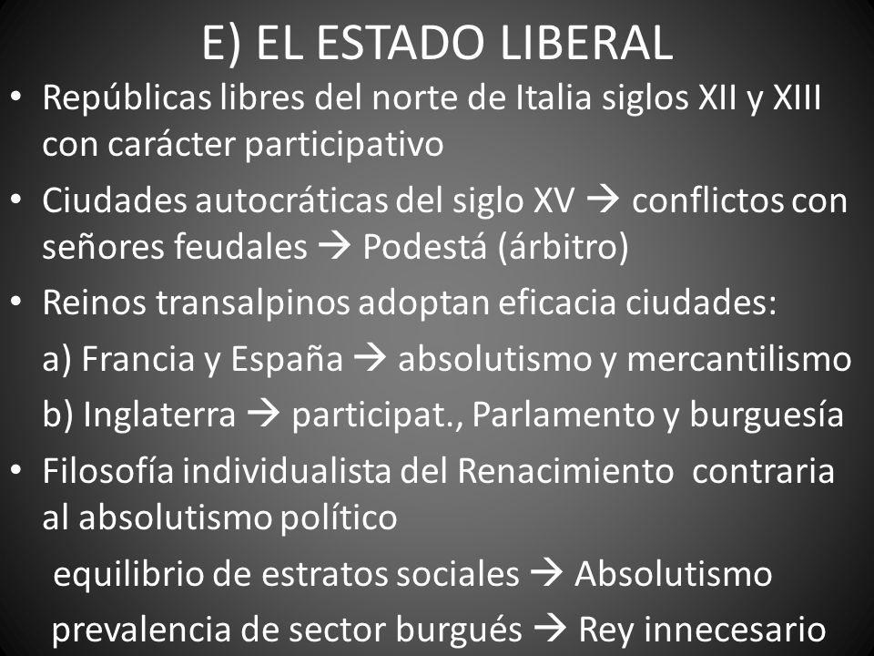 E) EL ESTADO LIBERAL Repúblicas libres del norte de Italia siglos XII y XIII con carácter participativo.