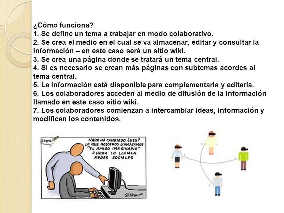 ¿Cómo funciona 1. Se define un tema a trabajar en modo colaborativo.