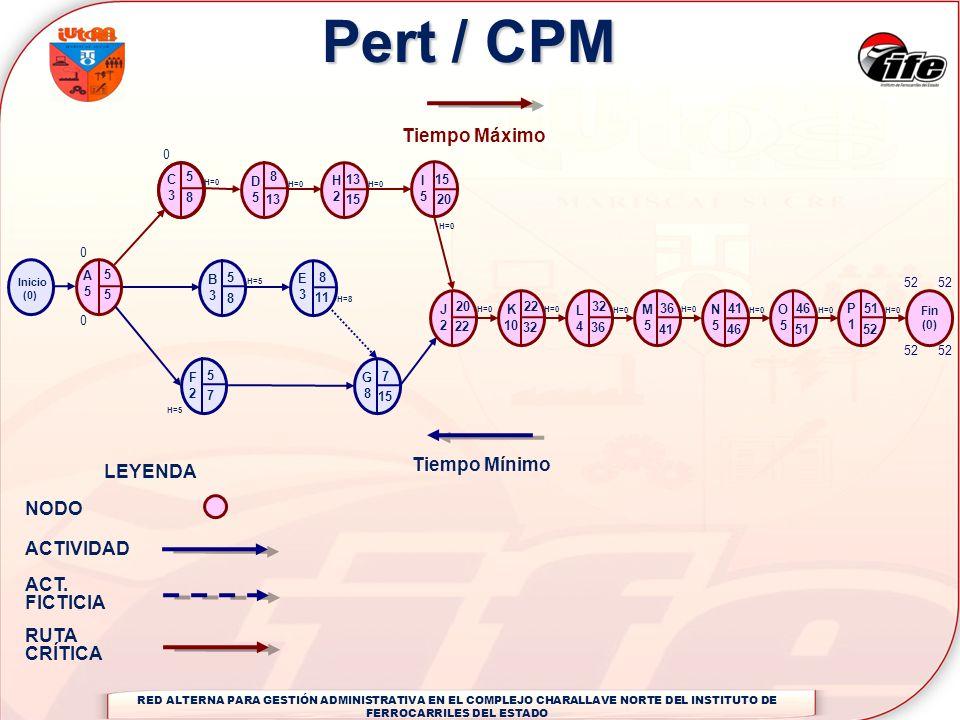 Pert / CPM Tiempo Máximo LEYENDA NODO ACTIVIDAD ACT. FICTICIA