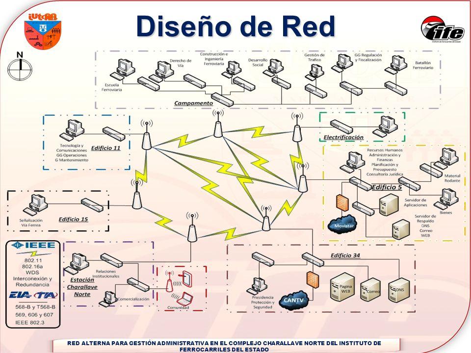 Diseño de Red 12 12