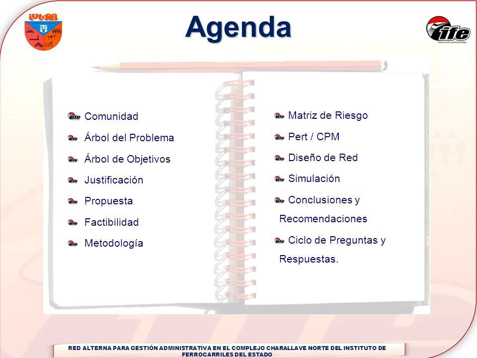 Agenda Comunidad Matriz de Riesgo Árbol del Problema Pert / CPM