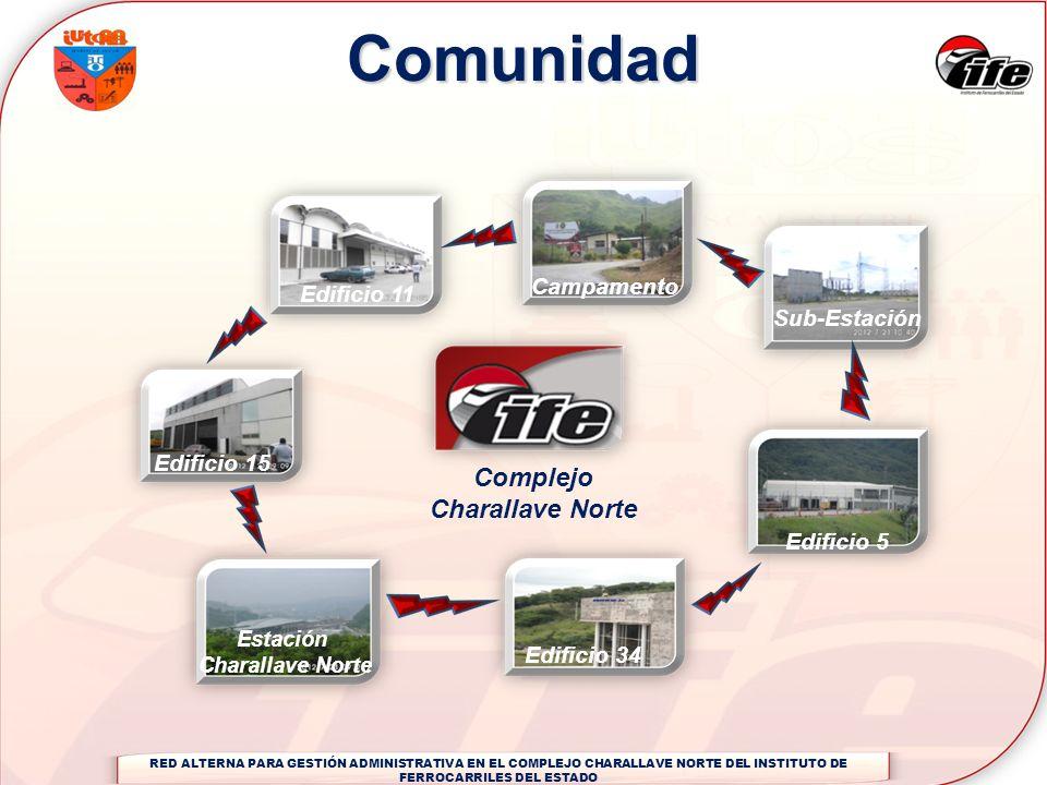 Complejo Charallave Norte