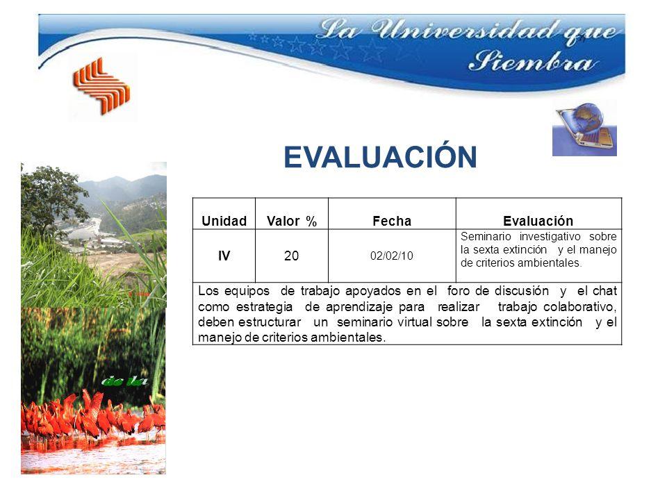 EVALUACIÓN Unidad Valor % Fecha Evaluación IV 20