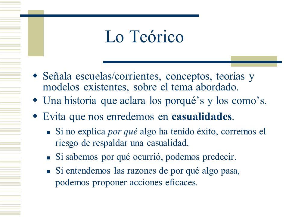 Lo Teórico Señala escuelas/corrientes, conceptos, teorías y modelos existentes, sobre el tema abordado.