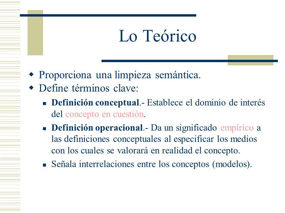 Lo Teórico Proporciona una limpieza semántica. Define términos clave: