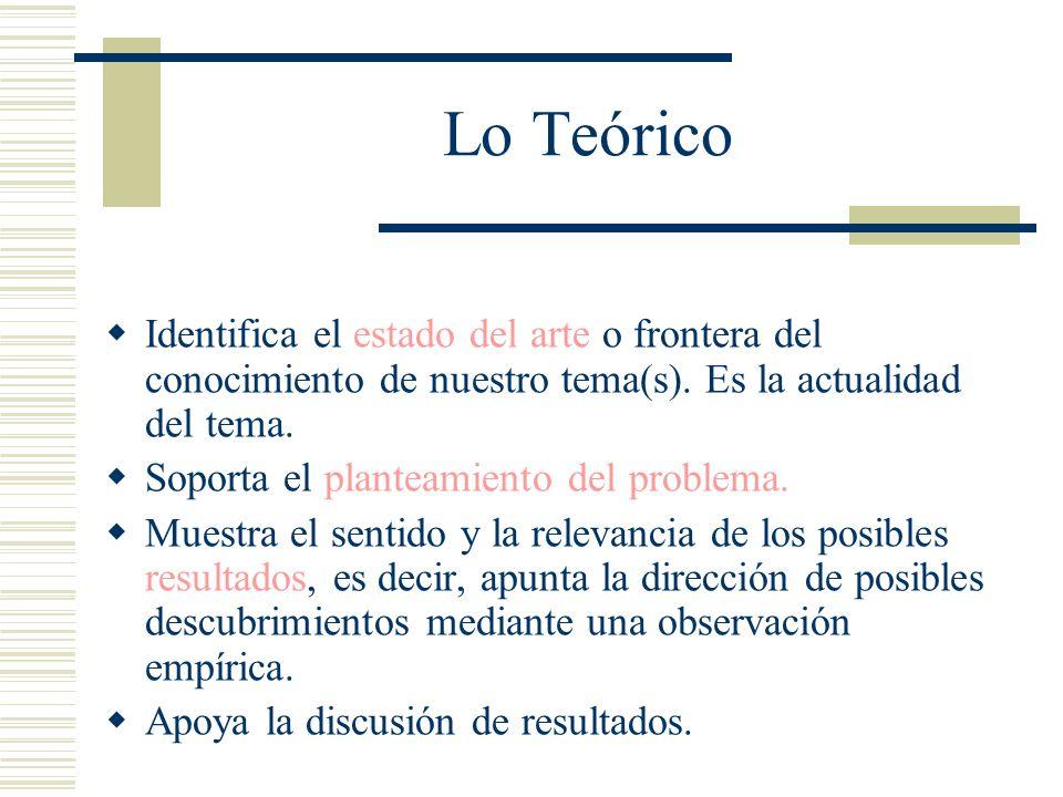 Lo Teórico Identifica el estado del arte o frontera del conocimiento de nuestro tema(s). Es la actualidad del tema.