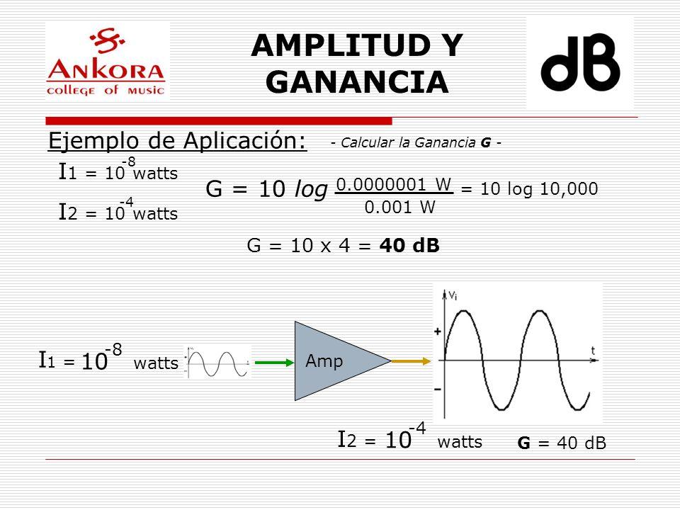 AMPLITUD Y GANANCIA Ejemplo de Aplicación: I1 = 10 watts G = 10 log