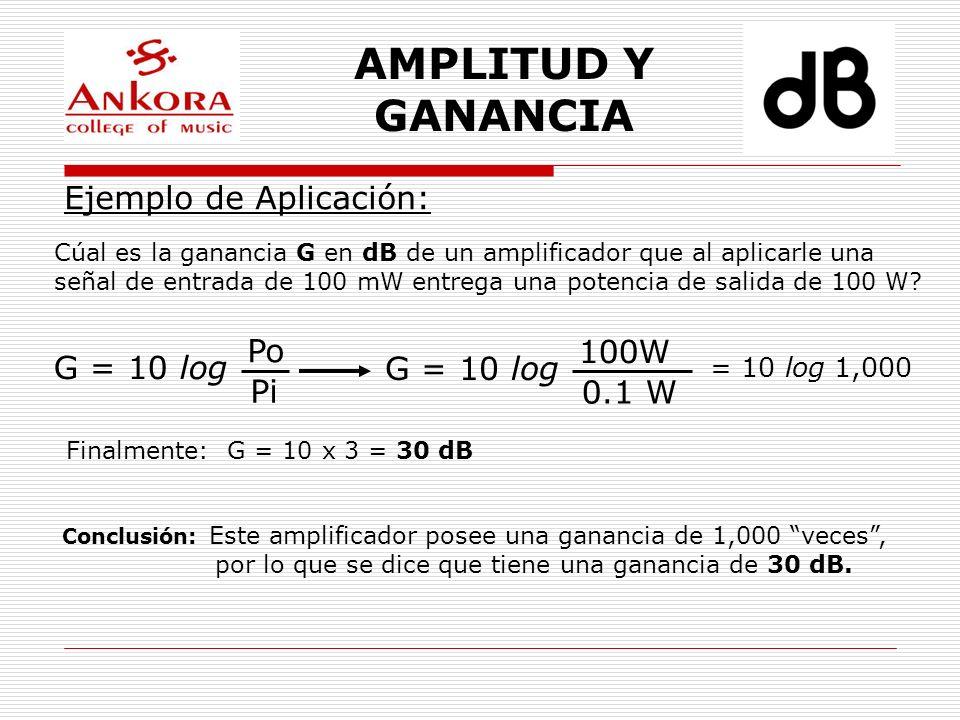AMPLITUD Y GANANCIA Ejemplo de Aplicación: Po 100W G = 10 log