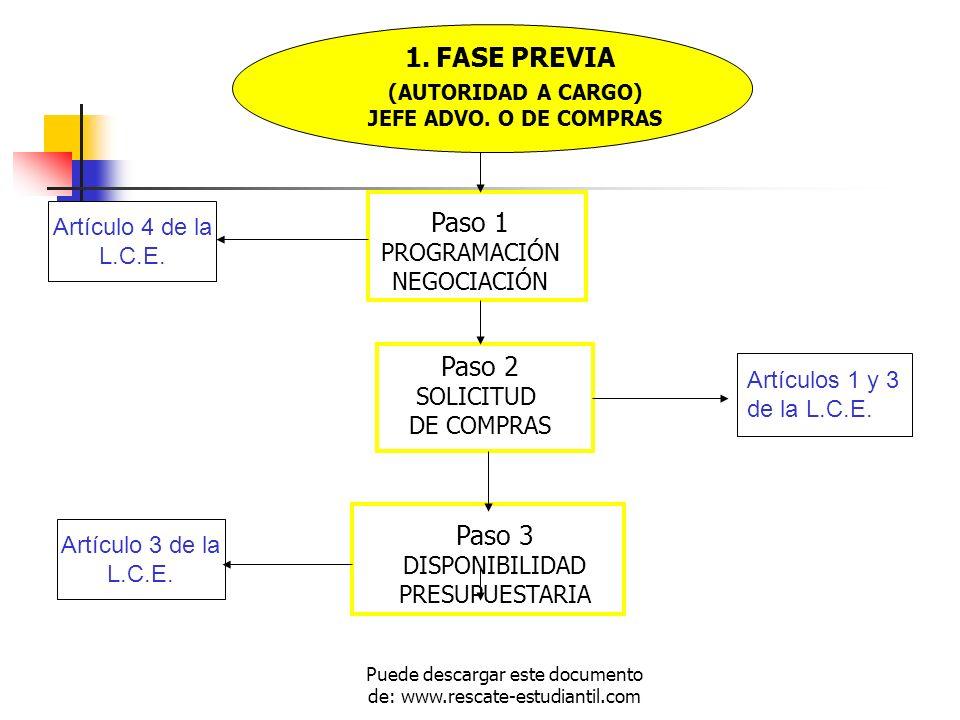 Puede descargar este documento de: www.rescate-estudiantil.com