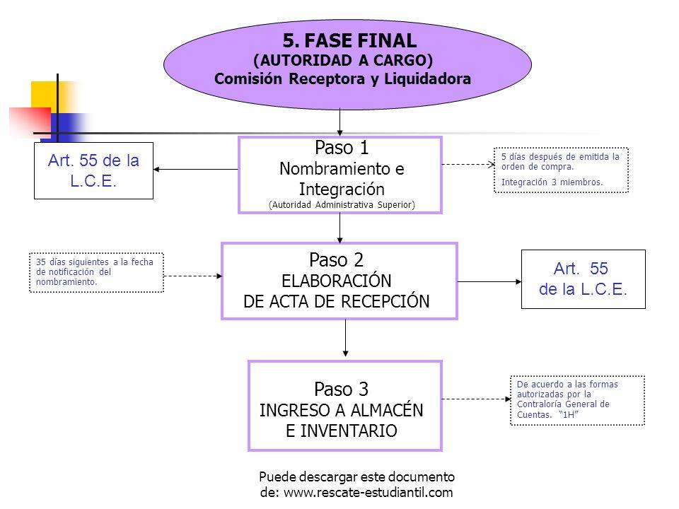 Comisión Receptora y Liquidadora