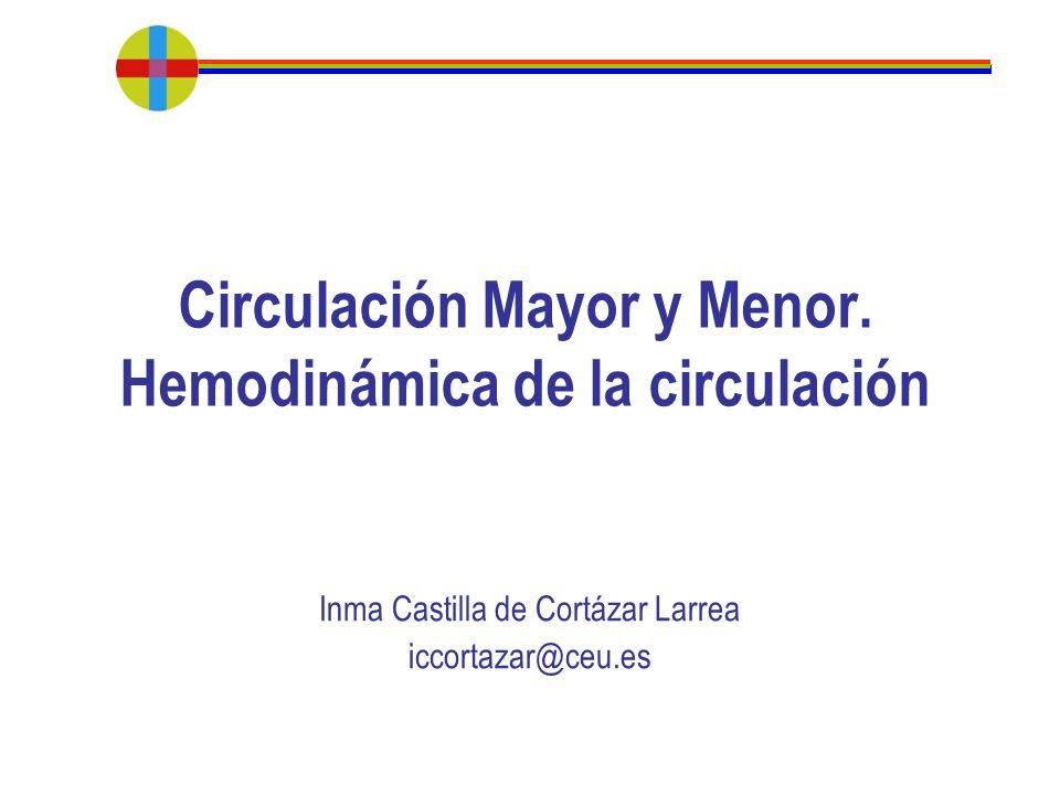 Circulación Mayor y Menor. Hemodinámica de la circulación