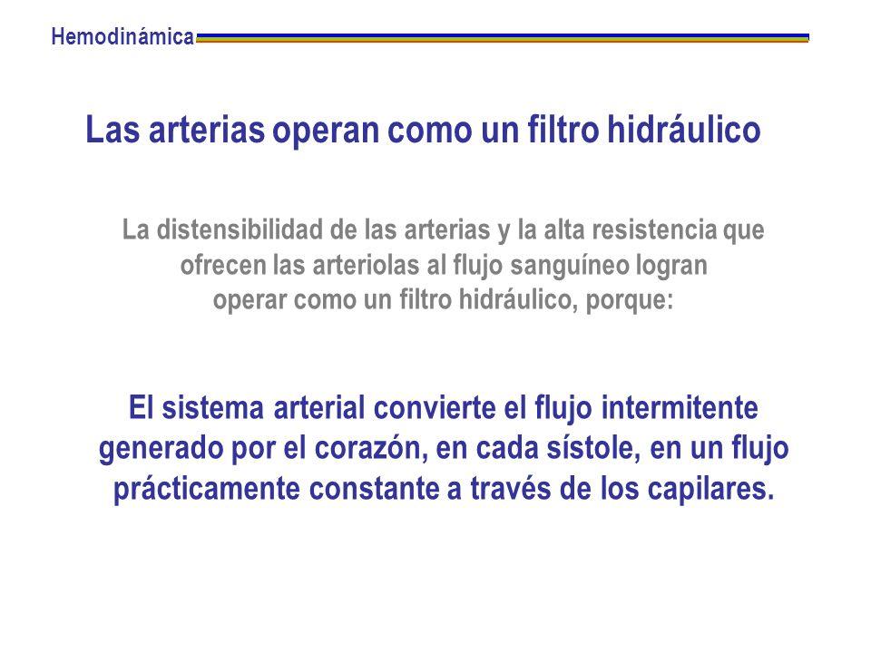 Las arterias operan como un filtro hidráulico