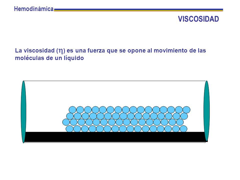 VISCOSIDAD Hemodinámica