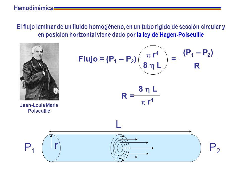 L r P1 P2 = (P1 – P2) R p r4 Flujo = (P1 – P2) 8 h L R = p r4 8 h L
