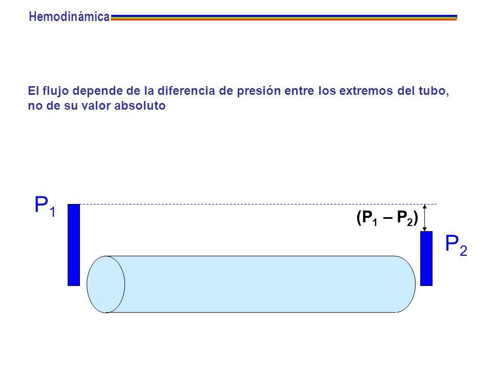 Hemodinámica El flujo depende de la diferencia de presión entre los extremos del tubo, no de su valor absoluto.