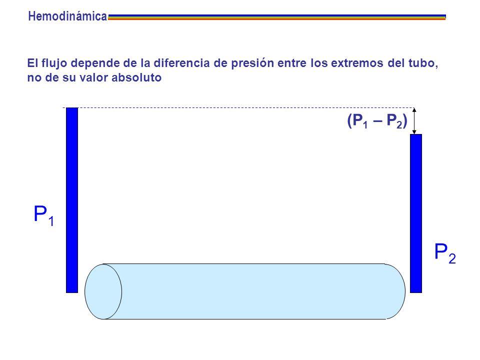 HemodinámicaEl flujo depende de la diferencia de presión entre los extremos del tubo, no de su valor absoluto.