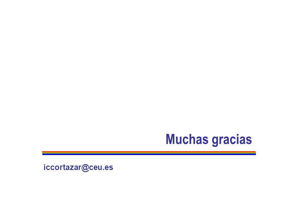 Muchas gracias iccortazar@ceu.es