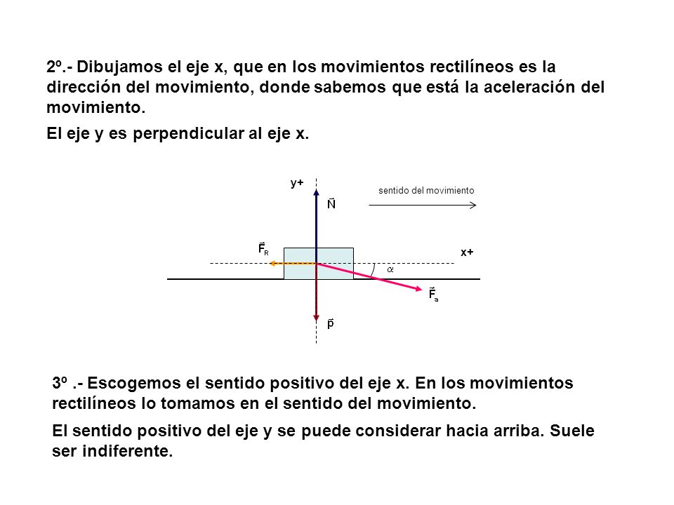 El eje y es perpendicular al eje x.