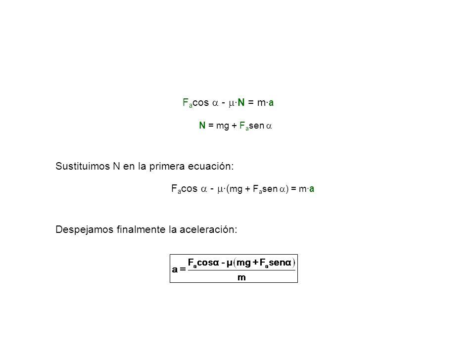 Sustituimos N en la primera ecuación: