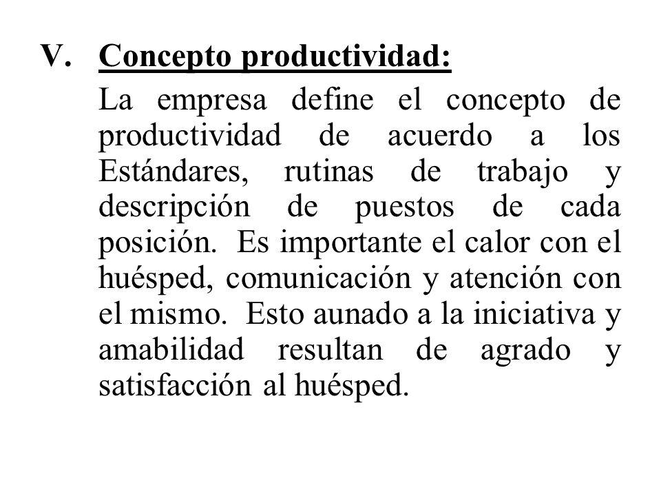 Concepto productividad: