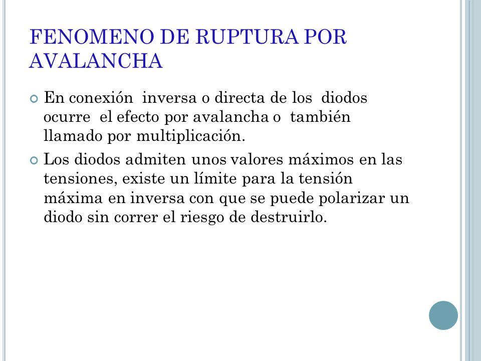 FENOMENO DE RUPTURA POR AVALANCHA