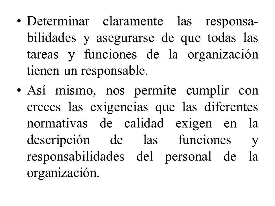 Determinar claramente las responsa- bilidades y asegurarse de que todas las tareas y funciones de la organización tienen un responsable.