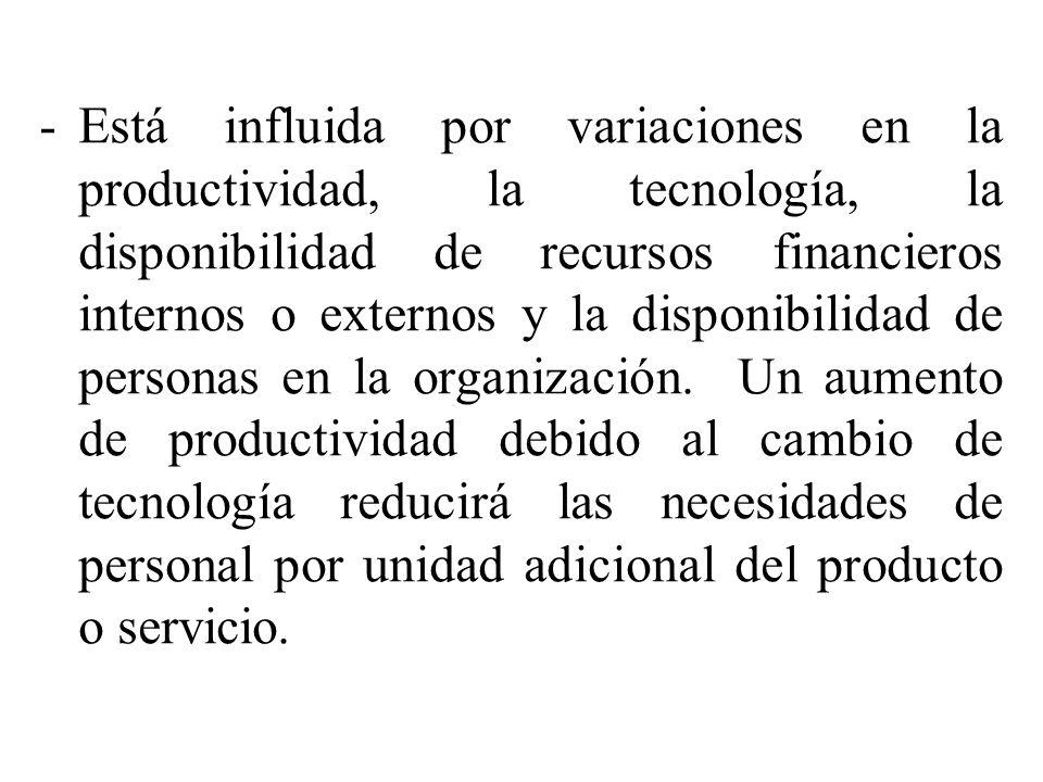 Está influida por variaciones en la productividad, la tecnología, la disponibilidad de recursos financieros internos o externos y la disponibilidad de personas en la organización.