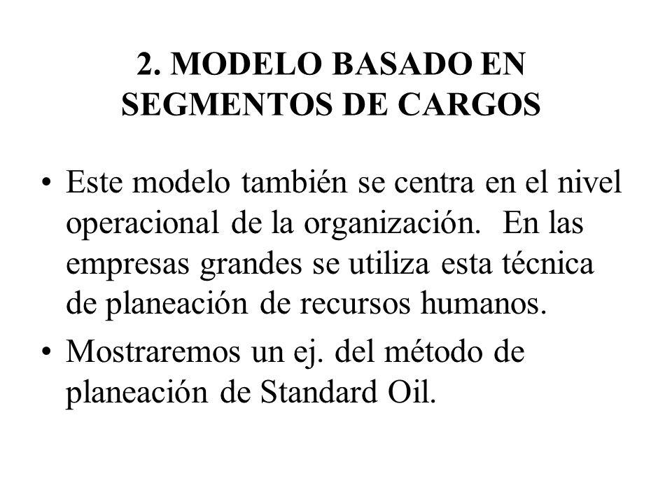 2. MODELO BASADO EN SEGMENTOS DE CARGOS