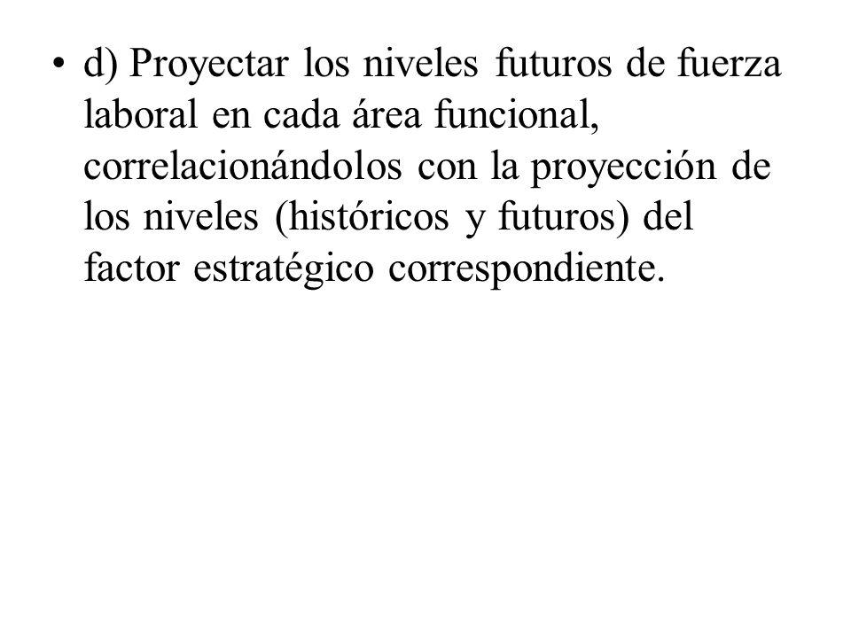 d) Proyectar los niveles futuros de fuerza laboral en cada área funcional, correlacionándolos con la proyección de los niveles (históricos y futuros) del factor estratégico correspondiente.