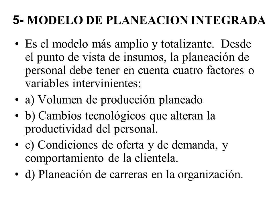 5- MODELO DE PLANEACION INTEGRADA