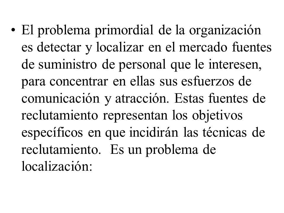 El problema primordial de la organización es detectar y localizar en el mercado fuentes de suministro de personal que le interesen, para concentrar en ellas sus esfuerzos de comunicación y atracción.
