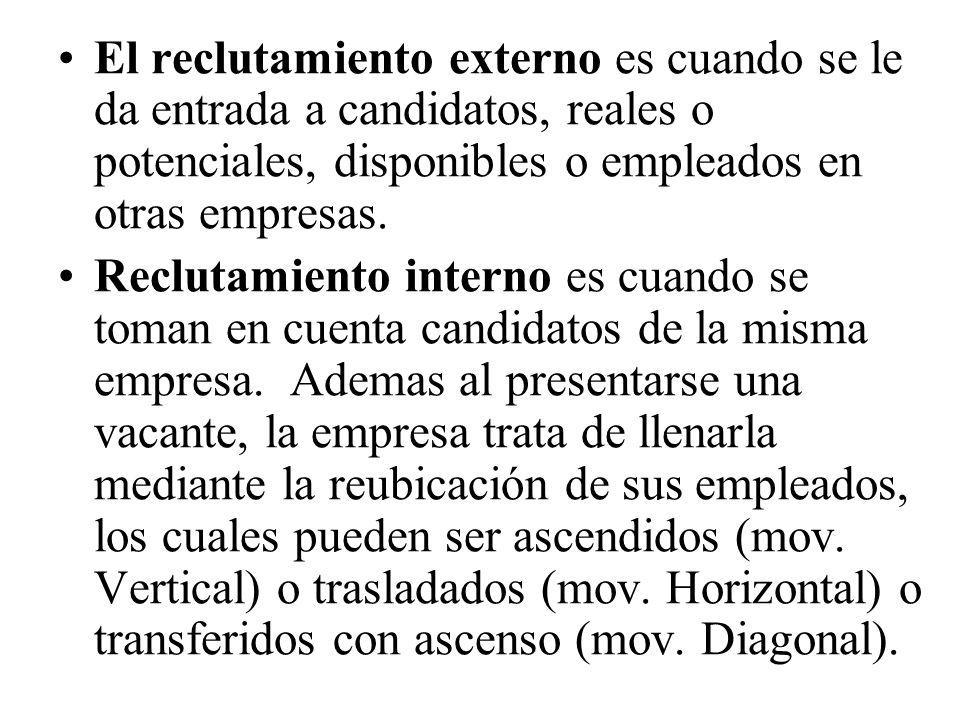 El reclutamiento externo es cuando se le da entrada a candidatos, reales o potenciales, disponibles o empleados en otras empresas.