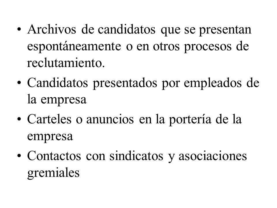 Archivos de candidatos que se presentan espontáneamente o en otros procesos de reclutamiento.