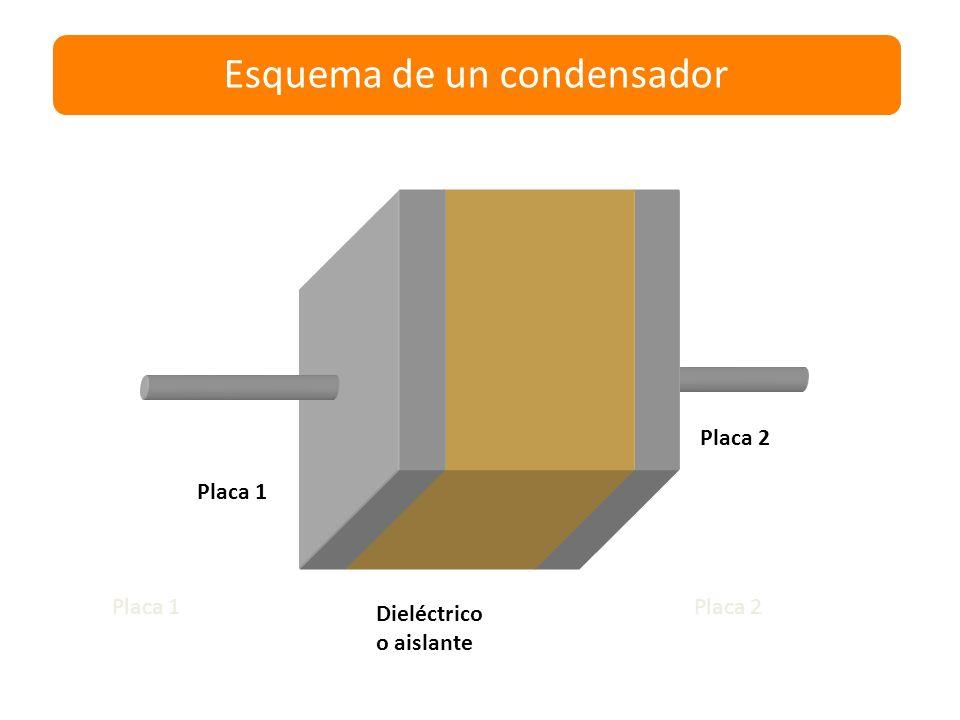 Esquema de un condensador