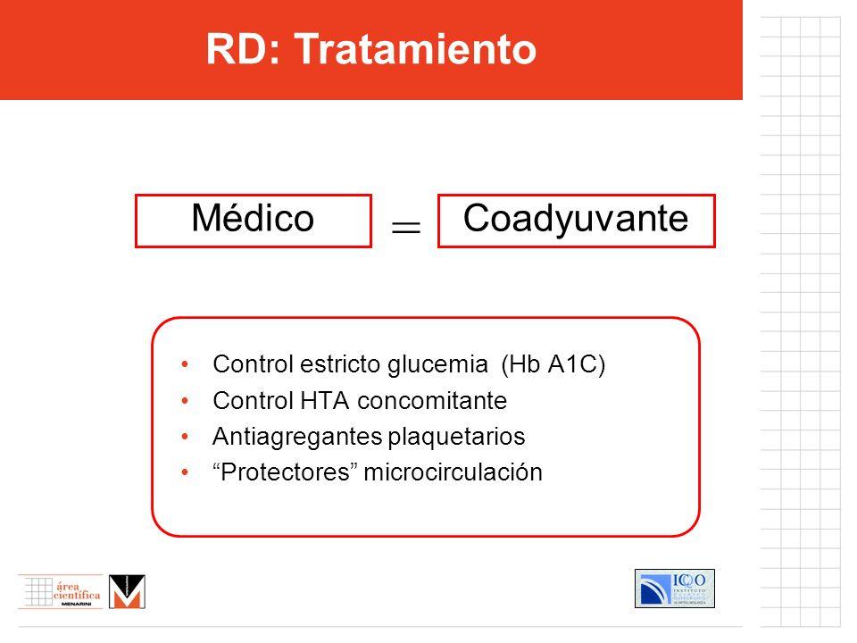 = RD: Tratamiento Médico Coadyuvante