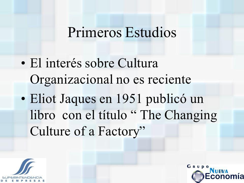 Primeros Estudios El interés sobre Cultura Organizacional no es reciente.