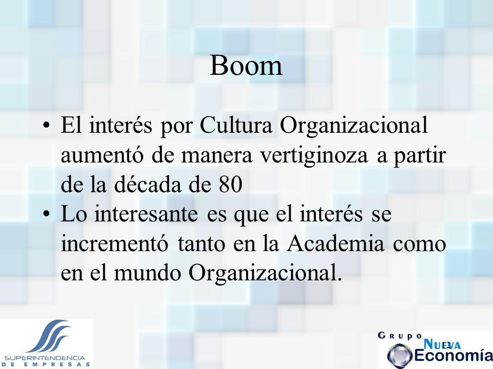 Boom El interés por Cultura Organizacional aumentó de manera vertiginoza a partir de la década de 80.