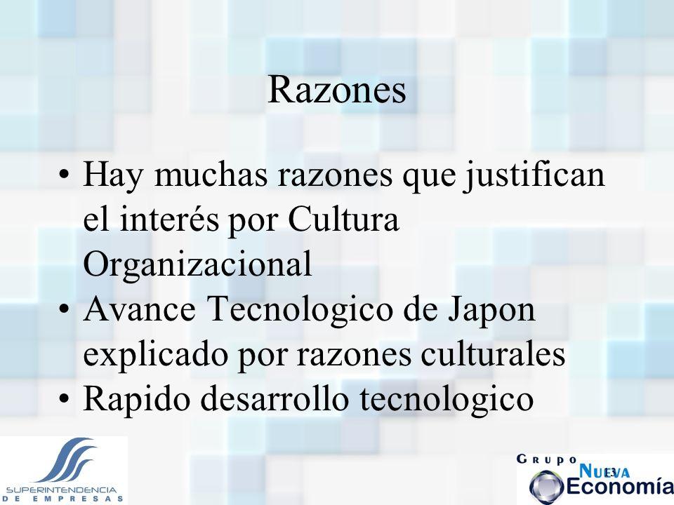 Razones Hay muchas razones que justifican el interés por Cultura Organizacional. Avance Tecnologico de Japon explicado por razones culturales.