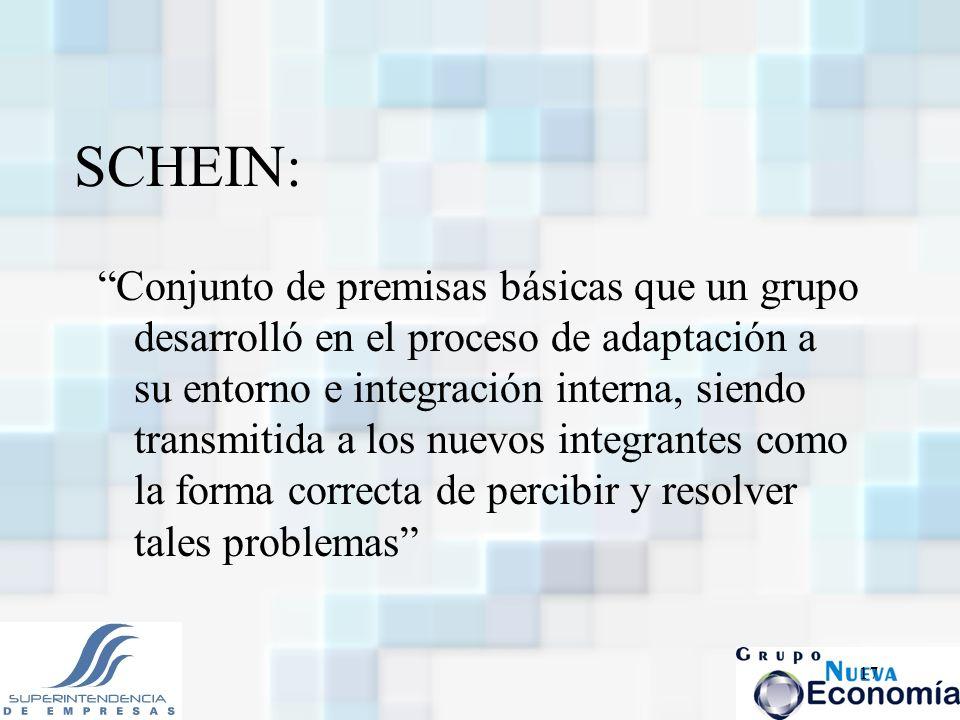 SCHEIN: