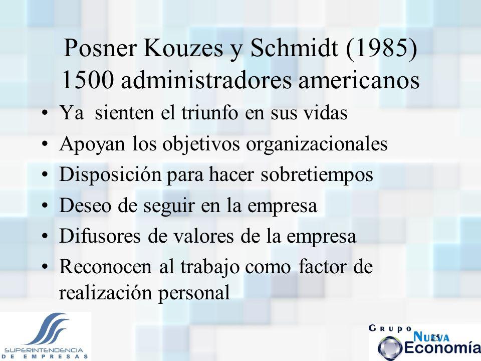 Posner Kouzes y Schmidt (1985) 1500 administradores americanos