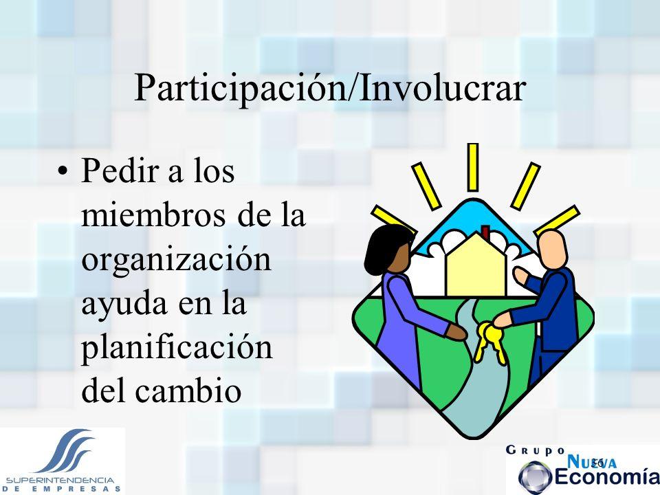 Participación/Involucrar