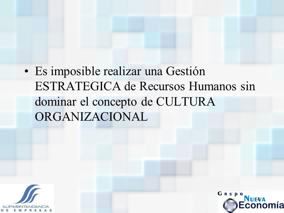 Es imposible realizar una Gestión ESTRATEGICA de Recursos Humanos sin dominar el concepto de CULTURA ORGANIZACIONAL